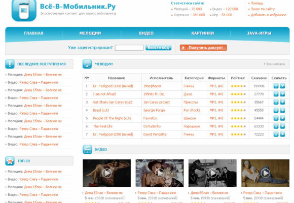 Full Stack Web Development on CMS WebAsyst of Exclusive Content for Mobile Phones Vse-V-Mobilnik